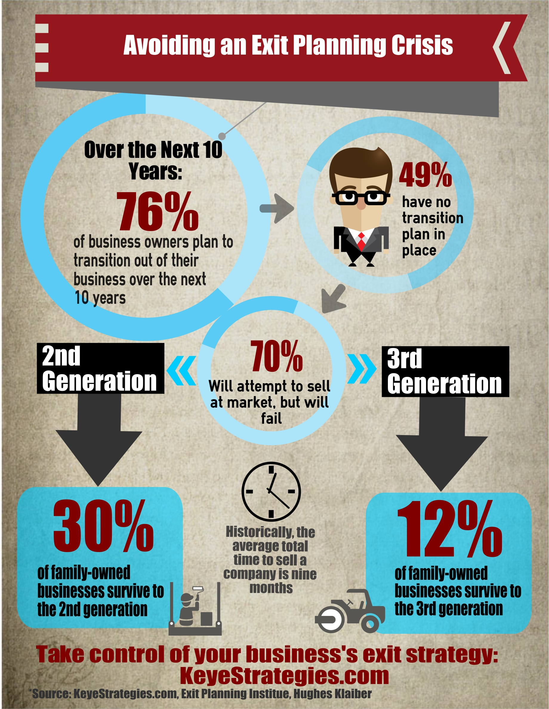 Business Exit Infographic